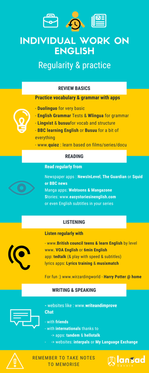 Individual work on english